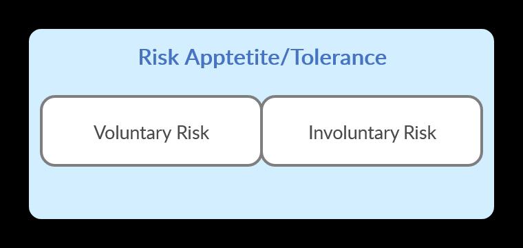 total-risk